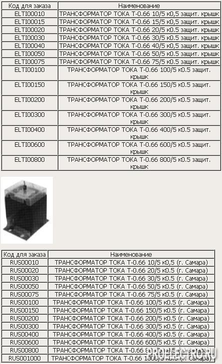 Трансформаторы тока Т - 0.66 - Набережные Челны.