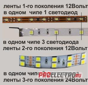 какая светодиодная лента лучше 12 либо 24 вольта