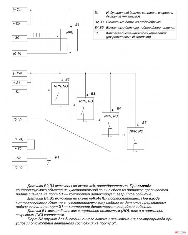 Схема управления приводом